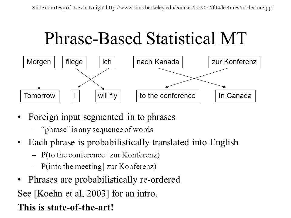 Phrase-Based Statistical MT