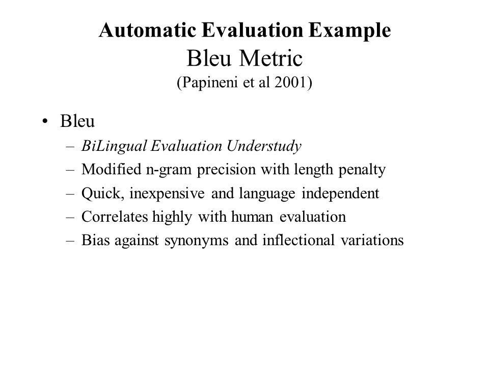 Automatic Evaluation Example Bleu Metric (Papineni et al 2001)