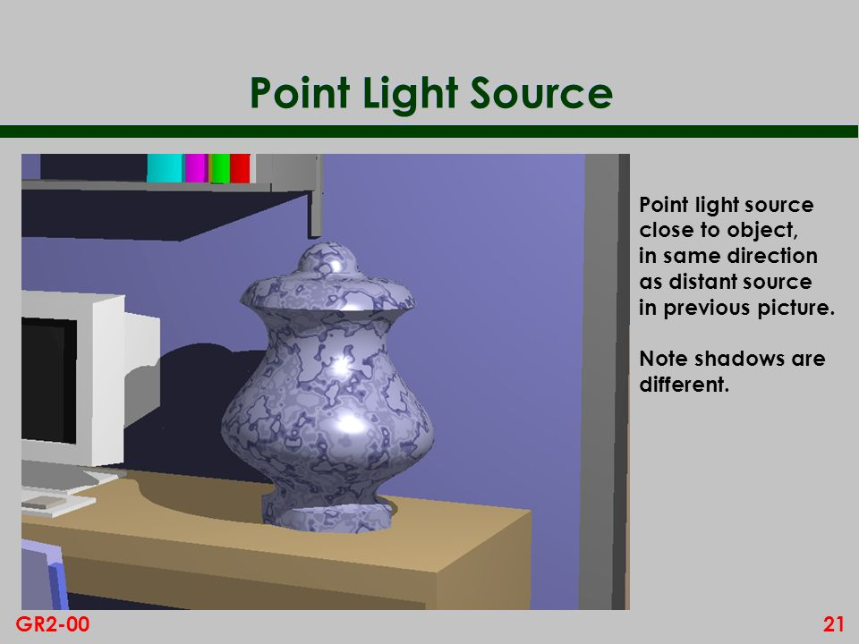 Point Light Source Point light source close to object,
