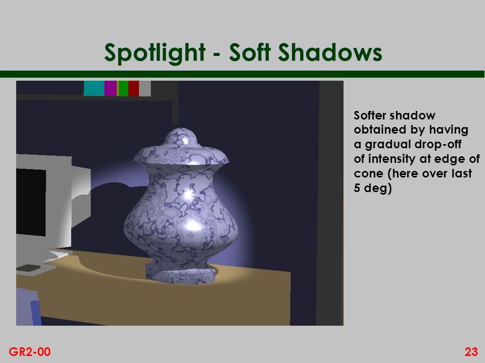 Spotlight - Soft Shadows