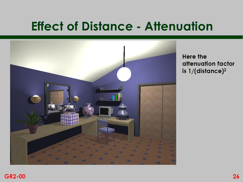 Effect of Distance - Attenuation