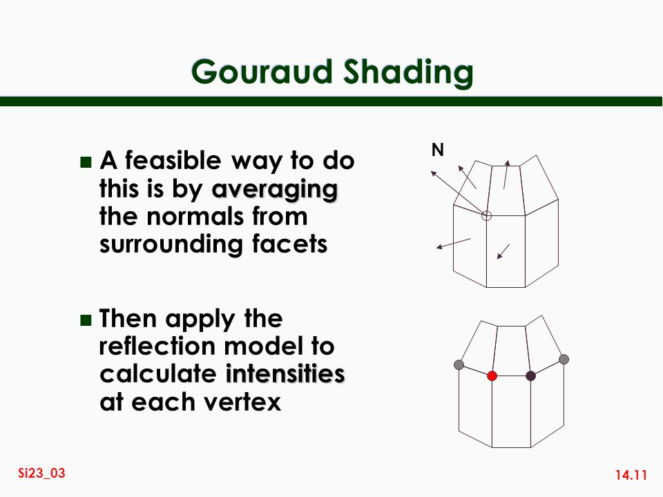 Gouraud Shading N. A feasible way to do this is by averaging the normals from surrounding facets.