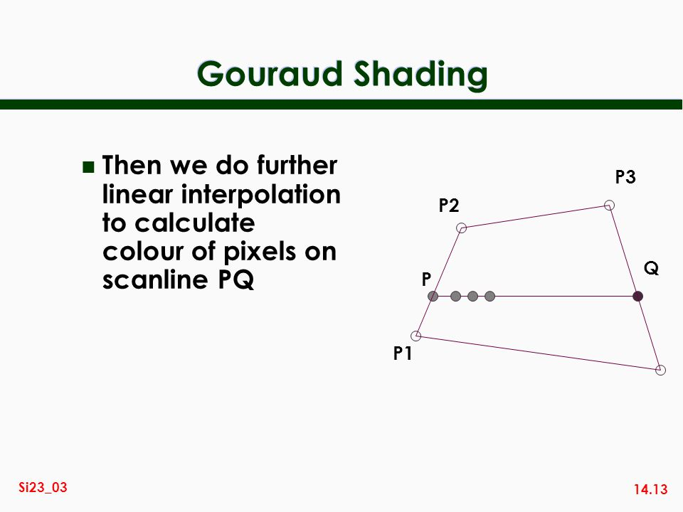 Gouraud Shading Then we do further linear interpolation to calculate colour of pixels on scanline PQ.