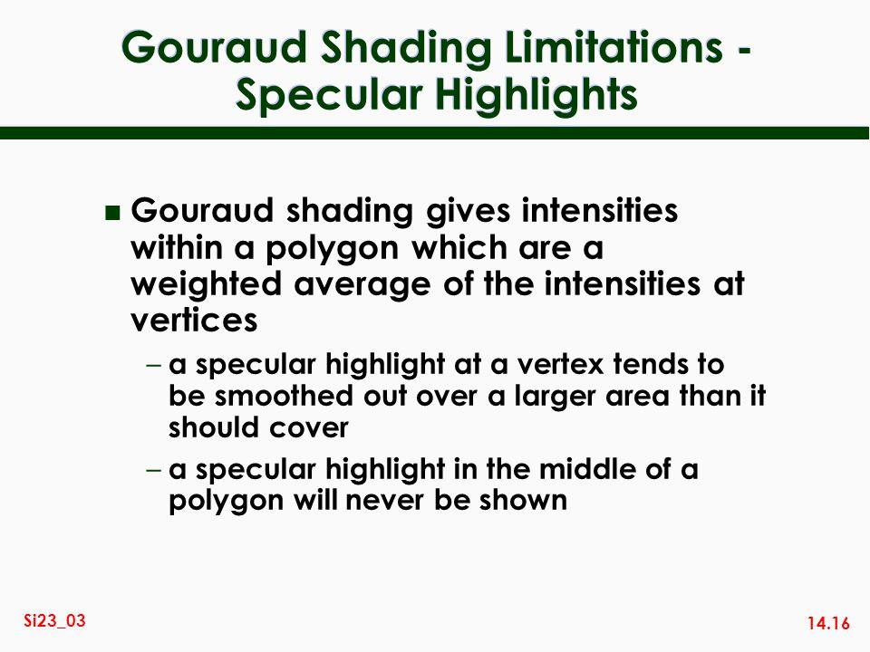 Gouraud Shading Limitations - Specular Highlights