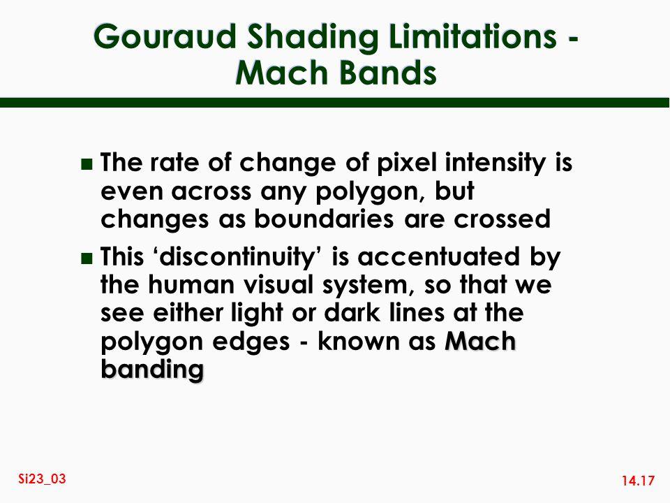 Gouraud Shading Limitations - Mach Bands