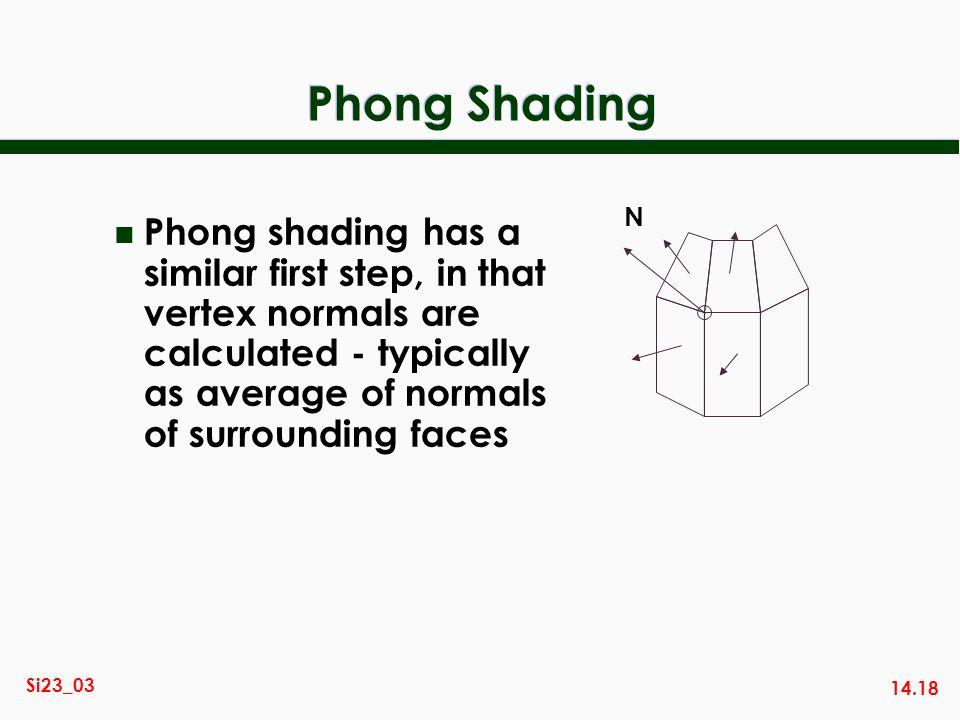 Phong Shading N.
