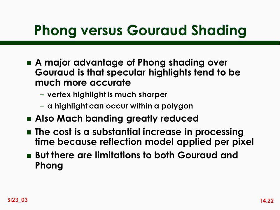 Phong versus Gouraud Shading