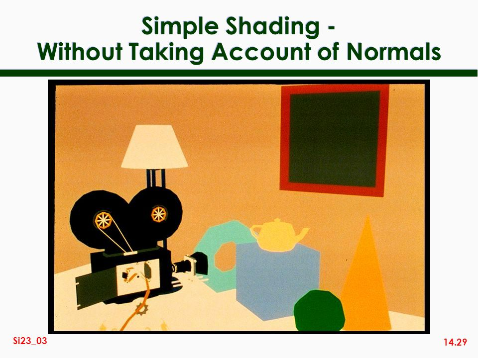 Simple Shading - Without Taking Account of Normals