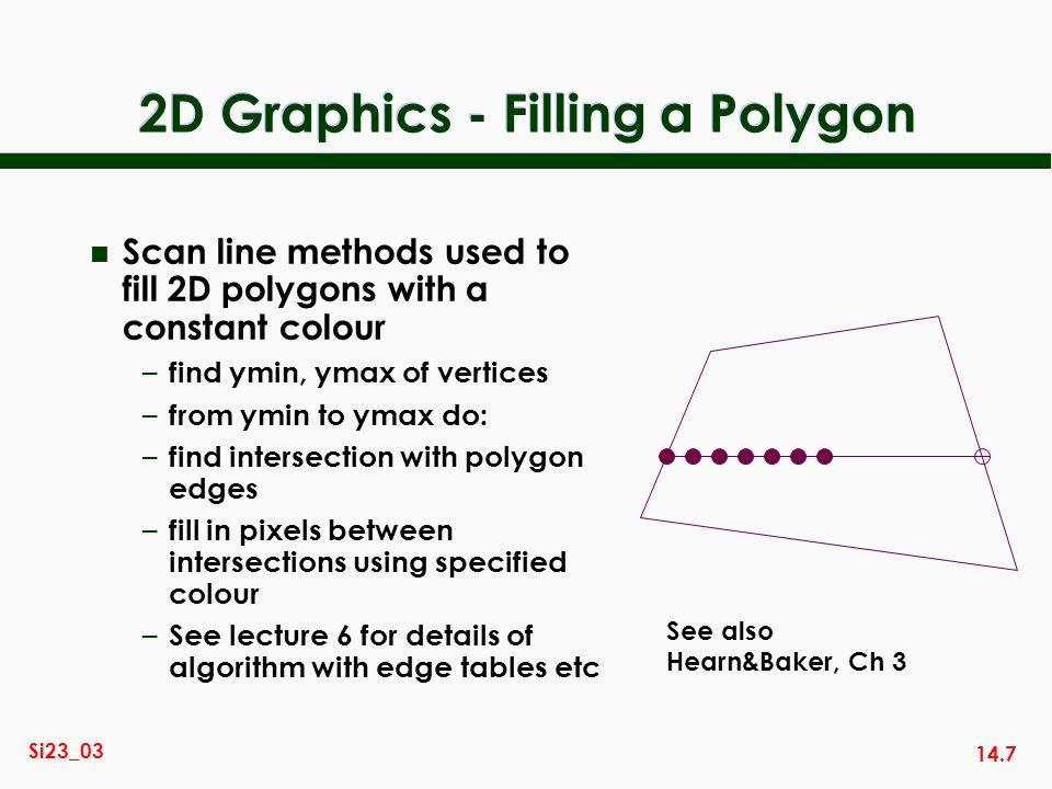 2D Graphics - Filling a Polygon