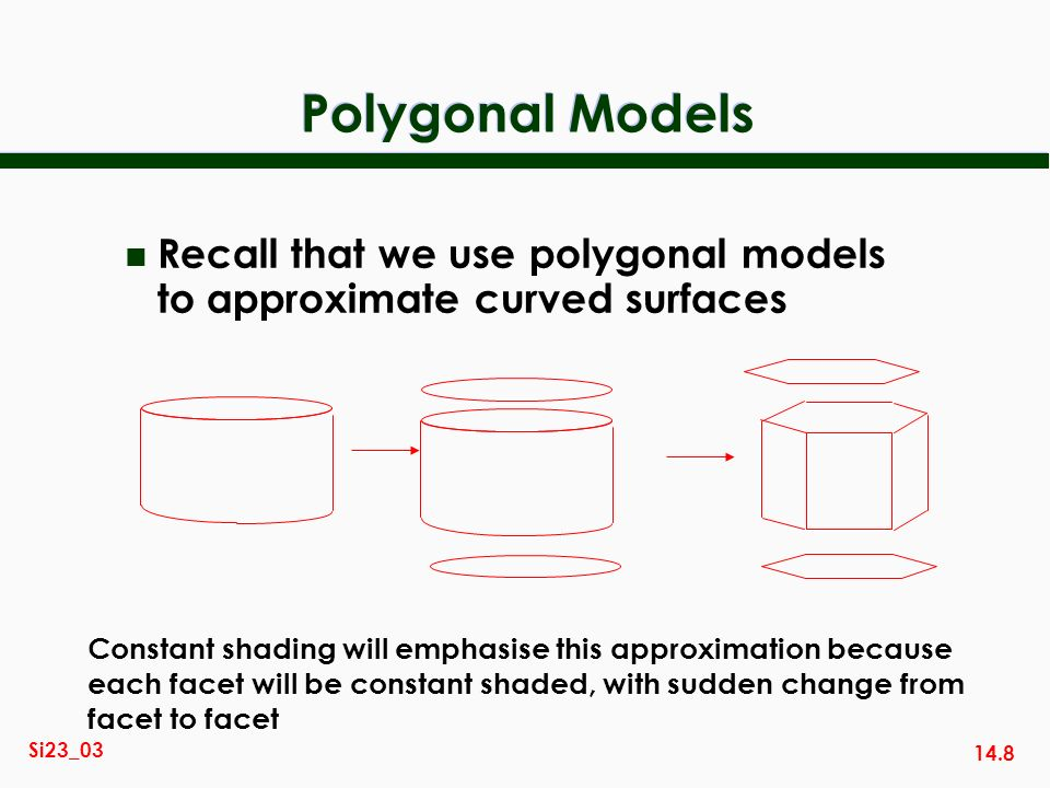 Polygonal Models Recall that we use polygonal models to approximate curved surfaces. Constant shading will emphasise this approximation because.