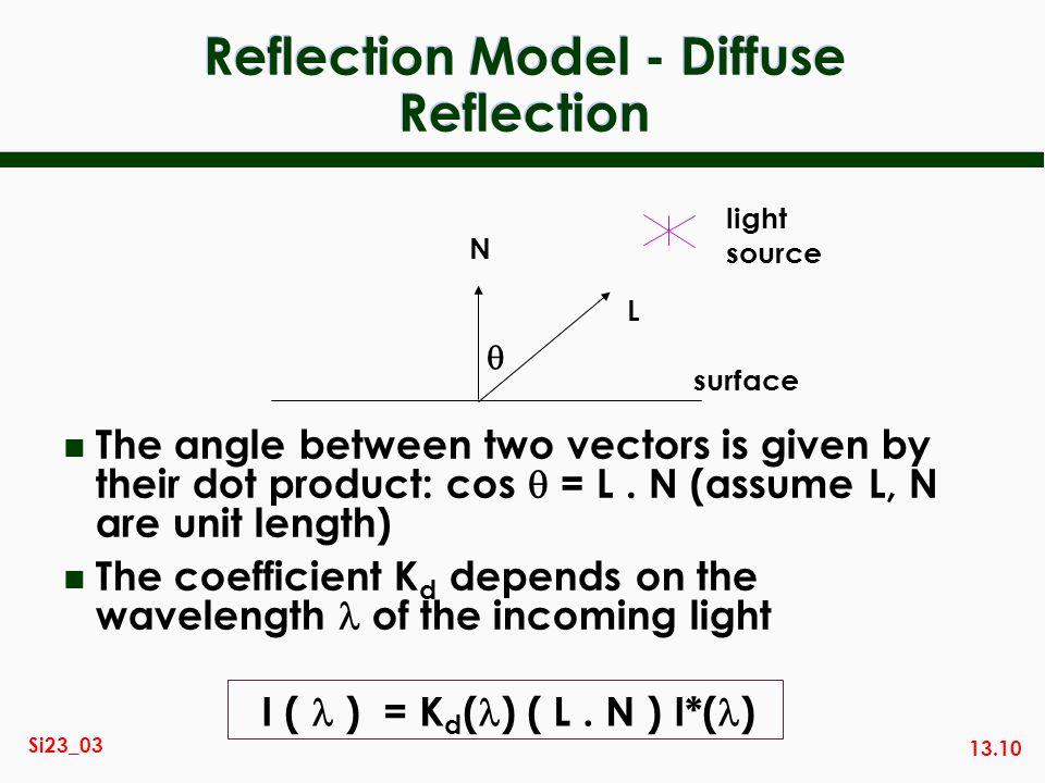Reflection Model - Diffuse Reflection