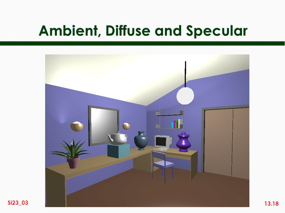 Ambient, Diffuse and Specular
