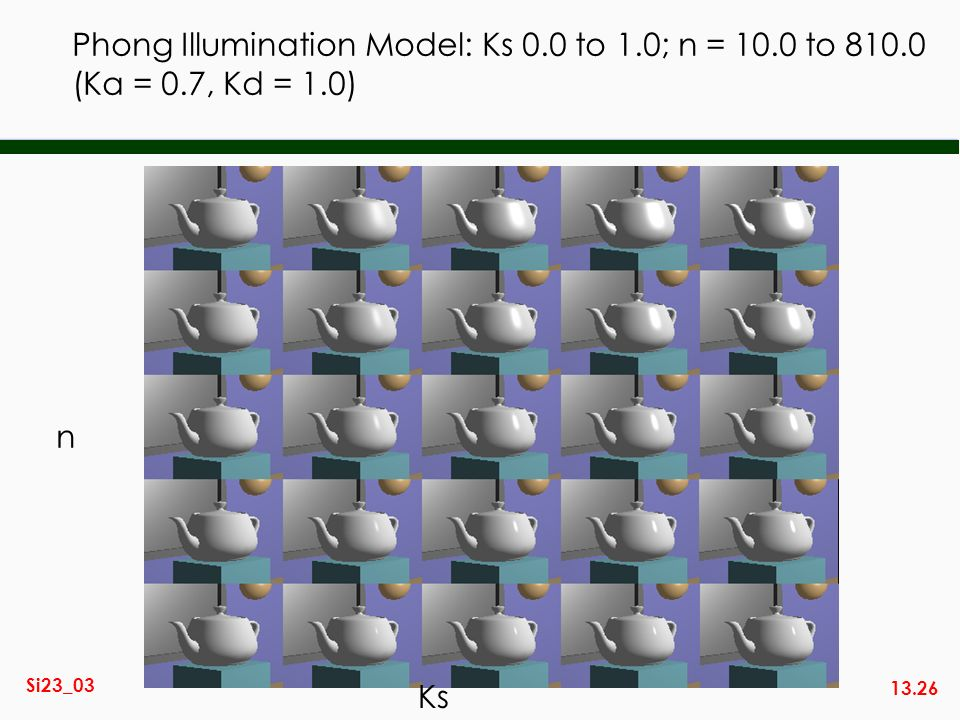 Phong Illumination Model: Ks 0.0 to 1.0; n = 10.0 to 810.0