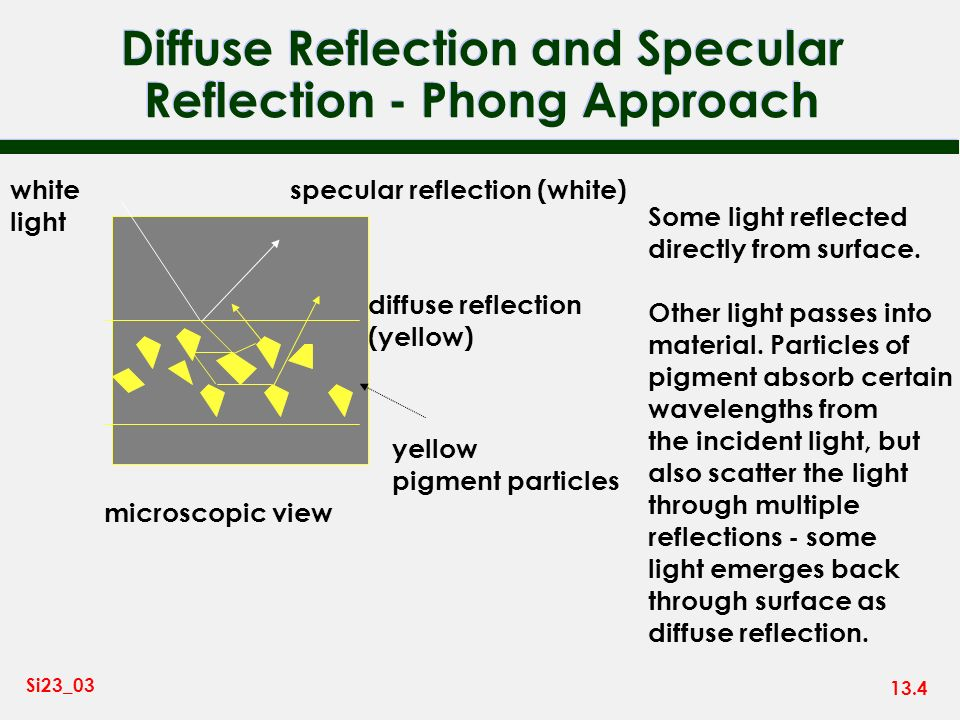 Diffuse Reflection and Specular Reflection - Phong Approach