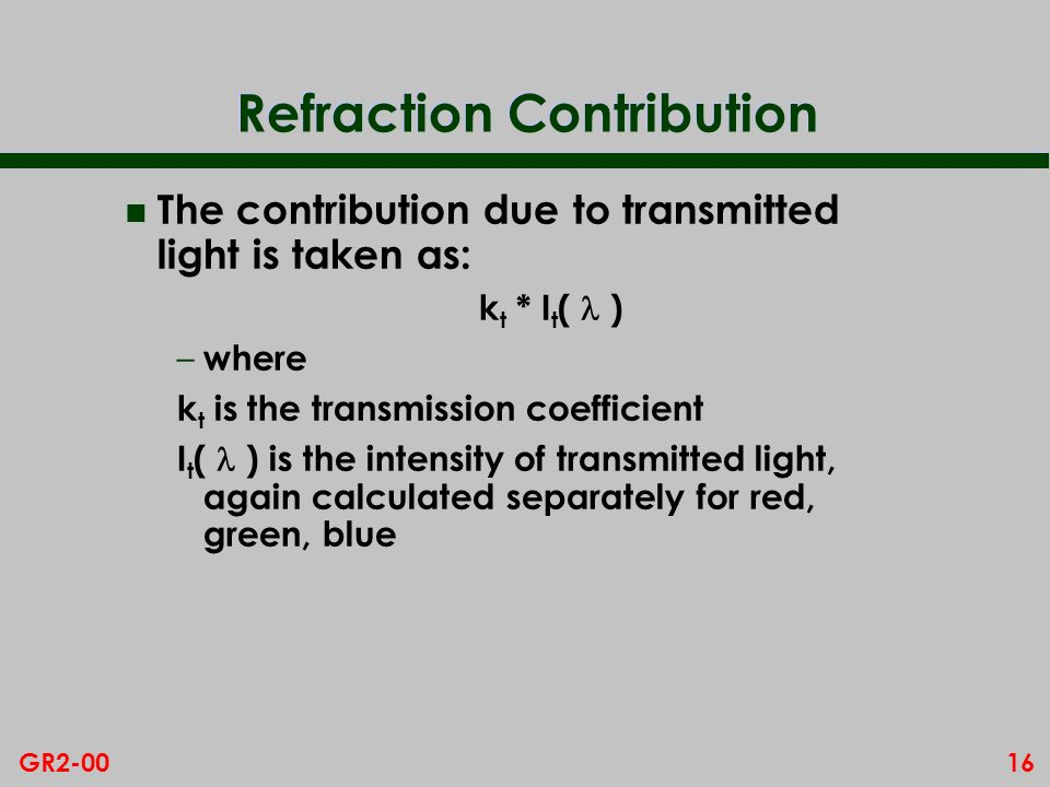 Refraction Contribution