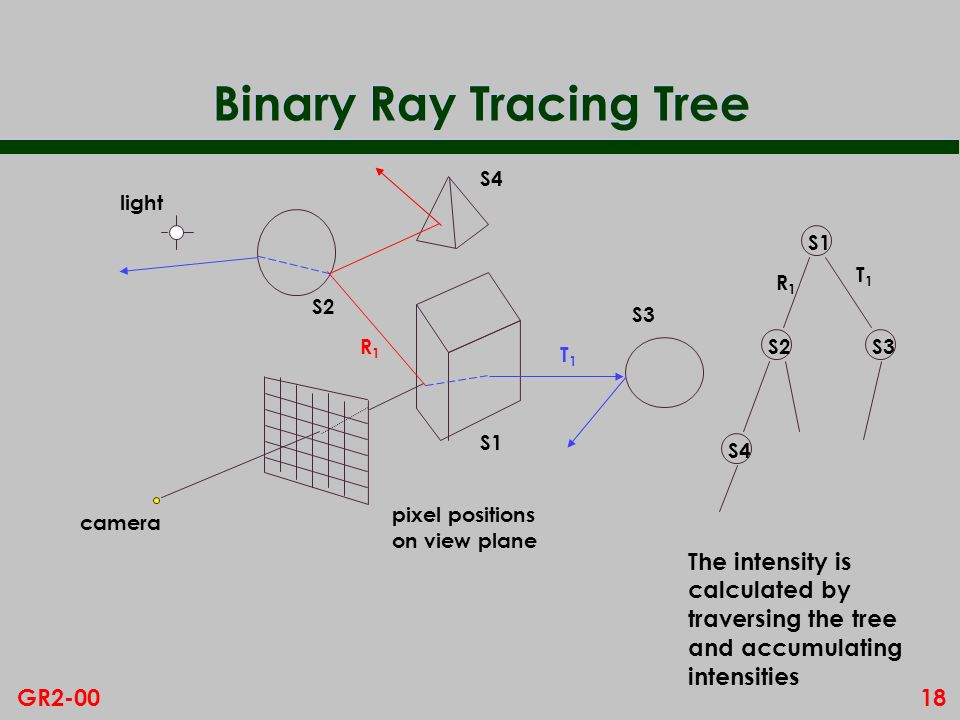 Binary Ray Tracing Tree