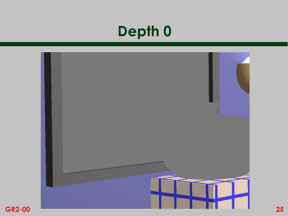 Depth 0
