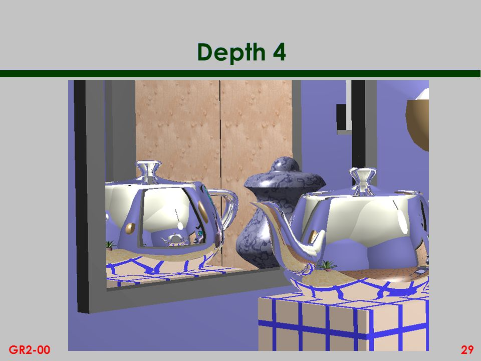 Depth 4