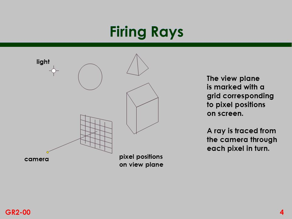 Firing Rays The view plane is marked with a grid corresponding