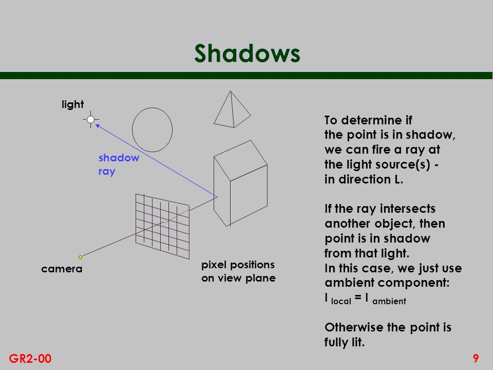 Shadows To determine if the point is in shadow, we can fire a ray at