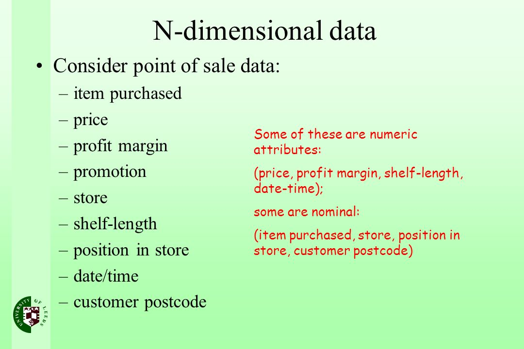 N-dimensional data Consider point of sale data: item purchased price