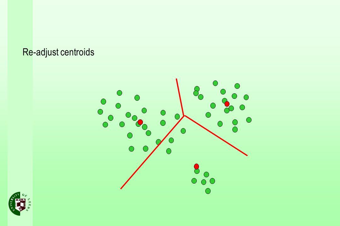 Re-adjust centroids