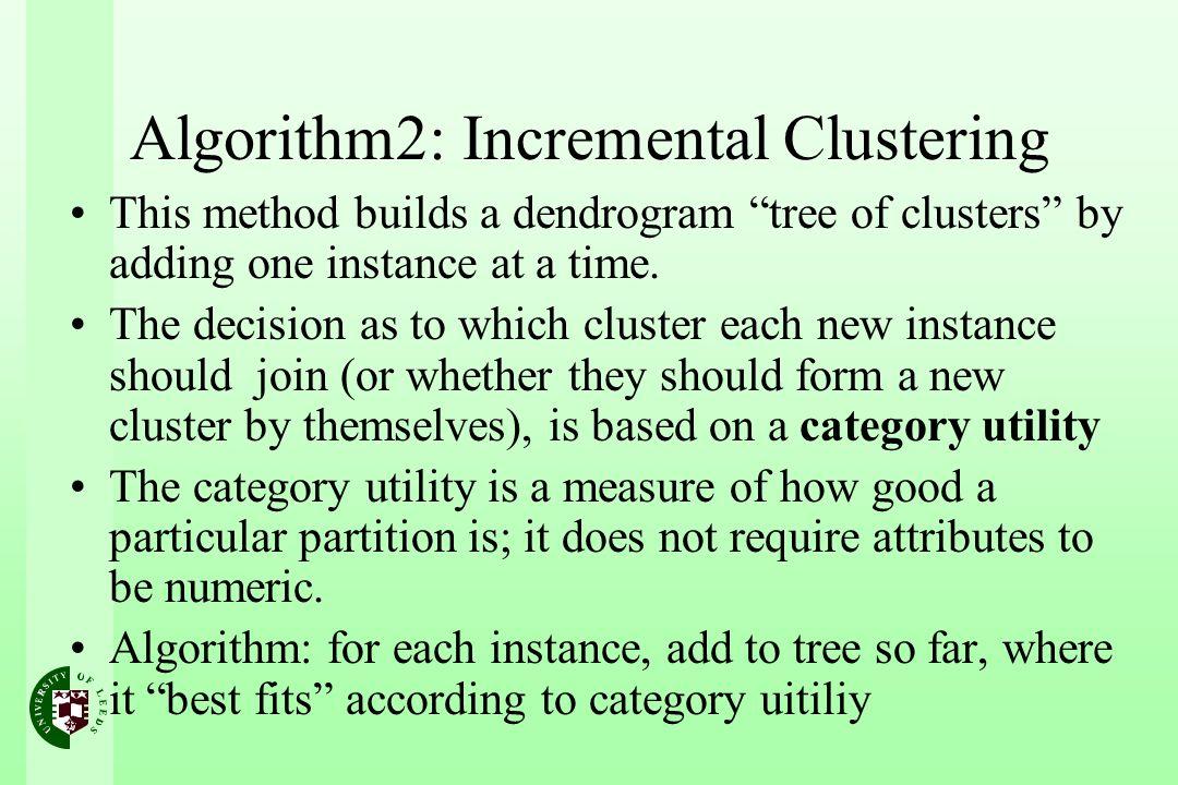 Algorithm2: Incremental Clustering