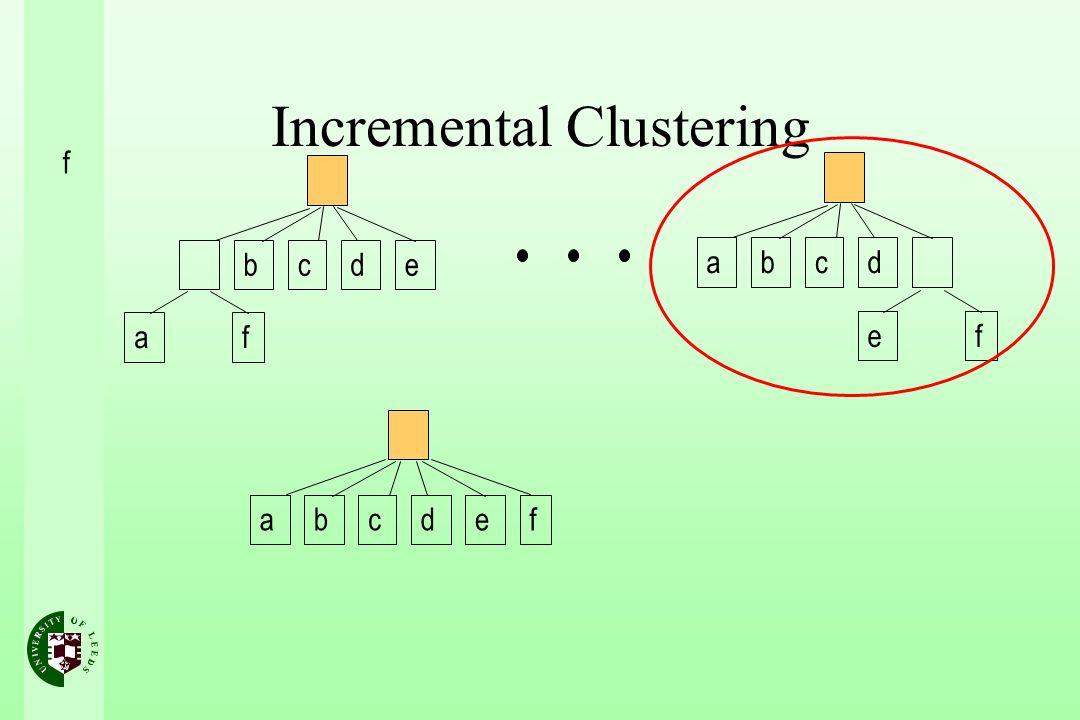 Incremental Clustering