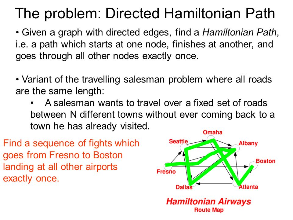 The problem: Directed Hamiltonian Path