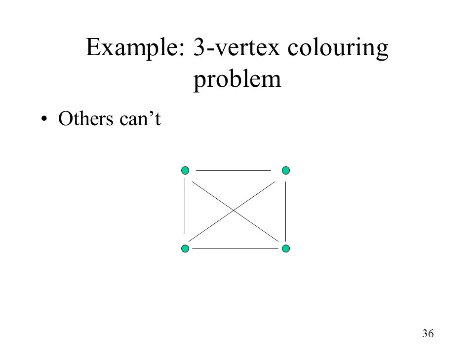 Example: 3-vertex colouring problem