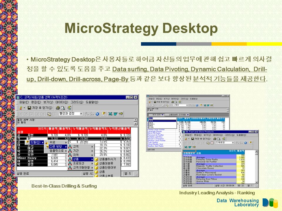 Microstrategy desktop trial version