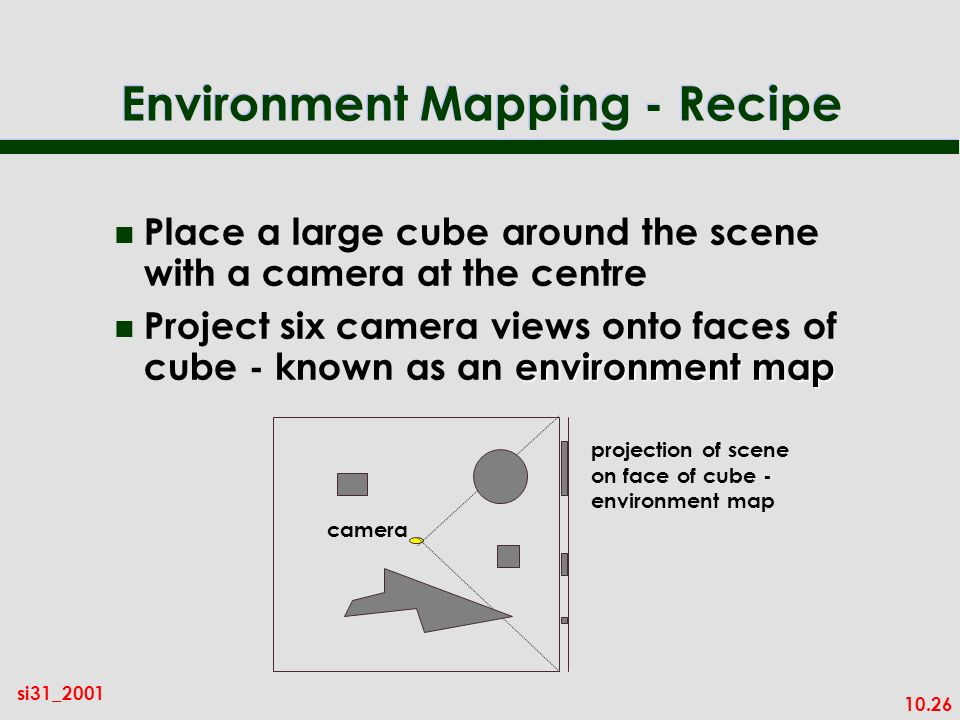 Environment Mapping - Recipe