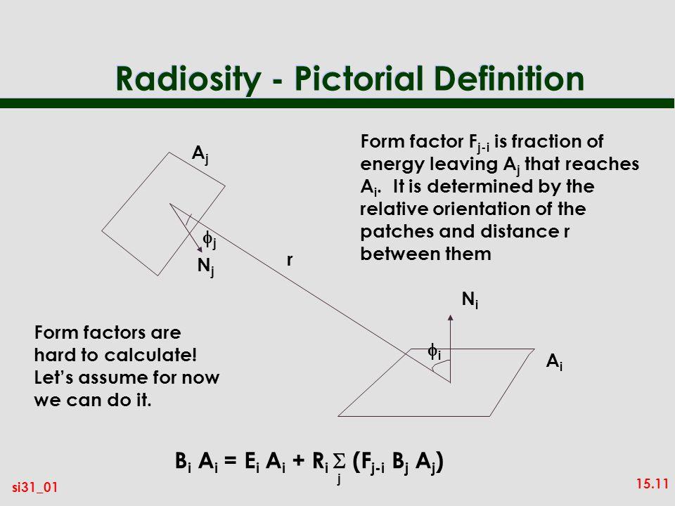 Radiosity - Pictorial Definition