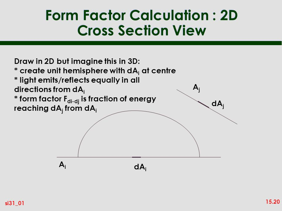 Form Factor Calculation : 2D Cross Section View