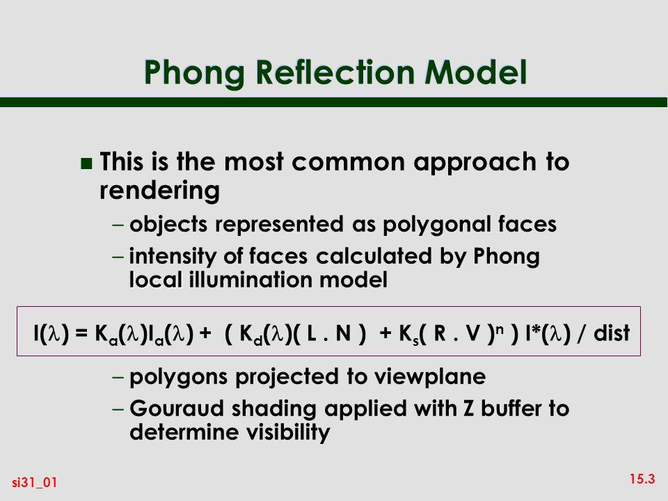 Phong Reflection Model