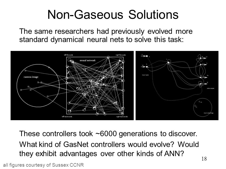 Non-Gaseous Solutions