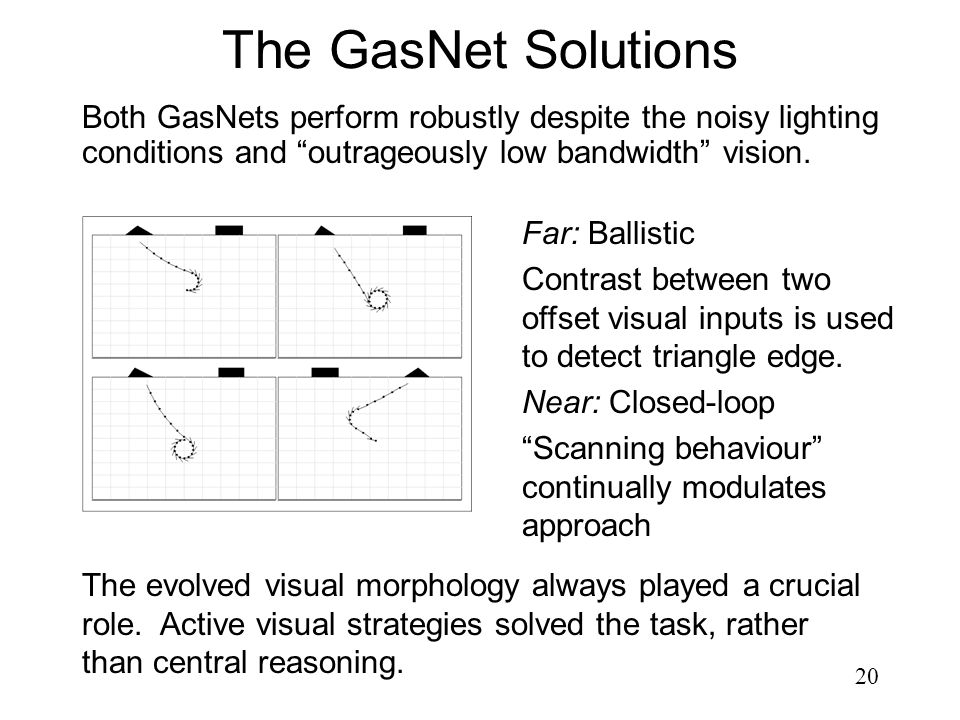 The GasNet Solutions Both GasNets perform robustly despite the noisy lighting conditions and outrageously low bandwidth vision.