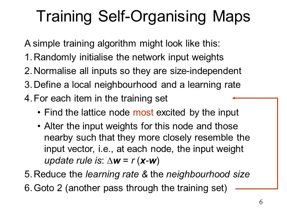 Training Self-Organising Maps