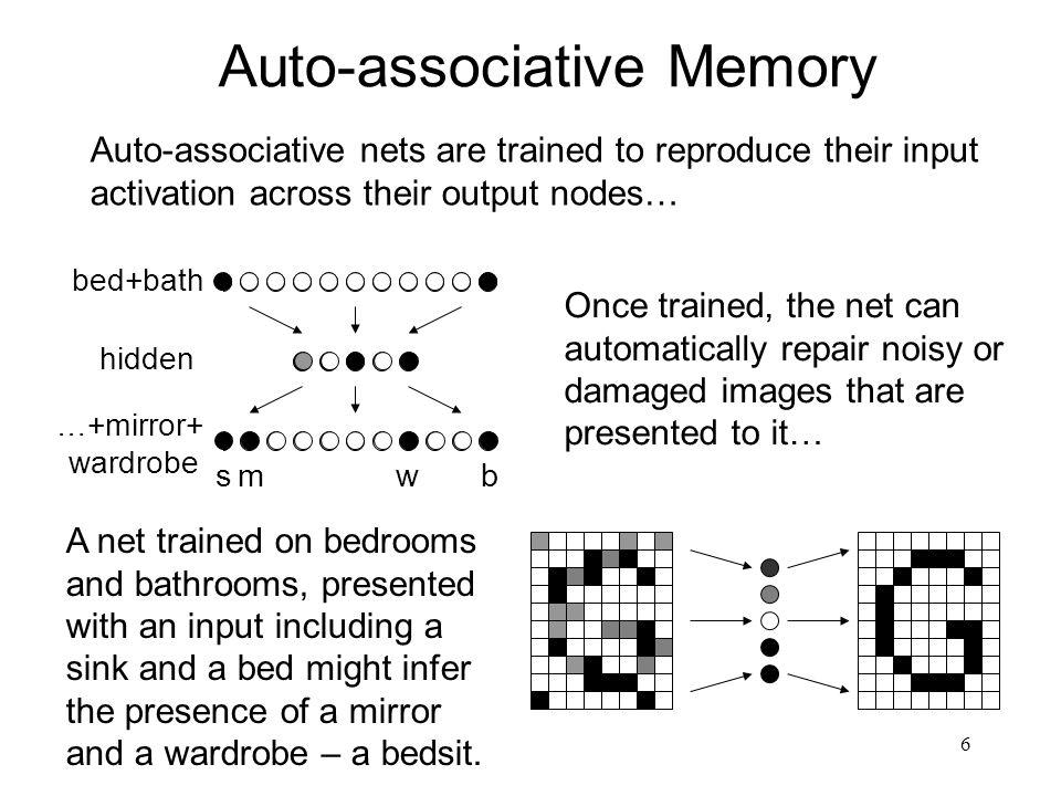 Auto-associative Memory