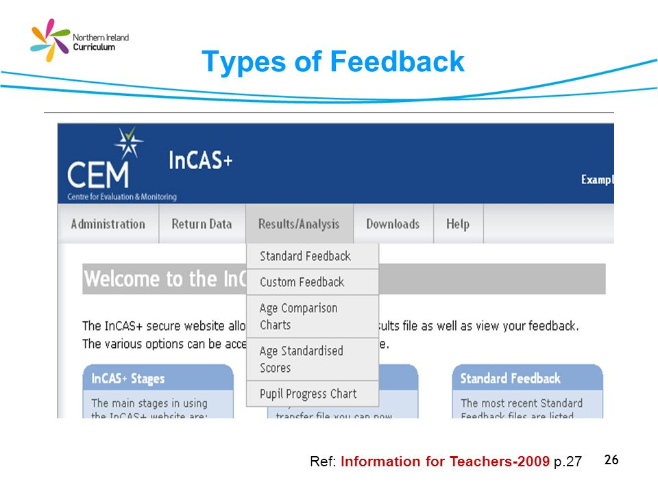 Types of Feedback Ref: Information for Teachers-2009 p.27