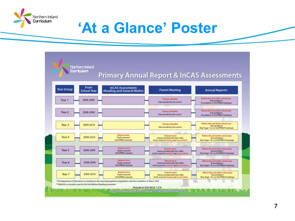 'At a Glance' Poster