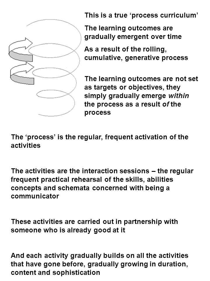 This is a true 'process curriculum'