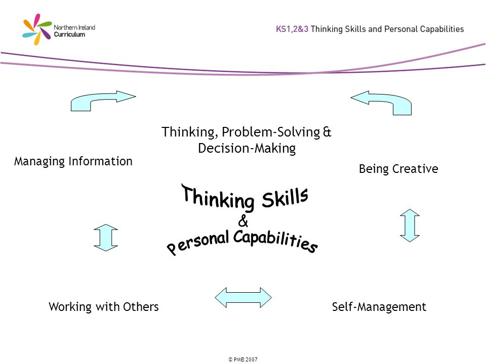 Thinking Skills & Thinking, Problem-Solving & Decision-Making