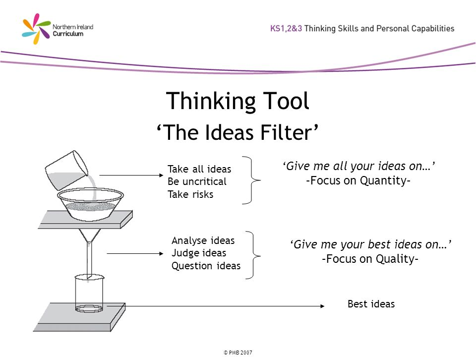 Thinking Tool 'The Ideas Filter' 'Give me all your ideas on…'