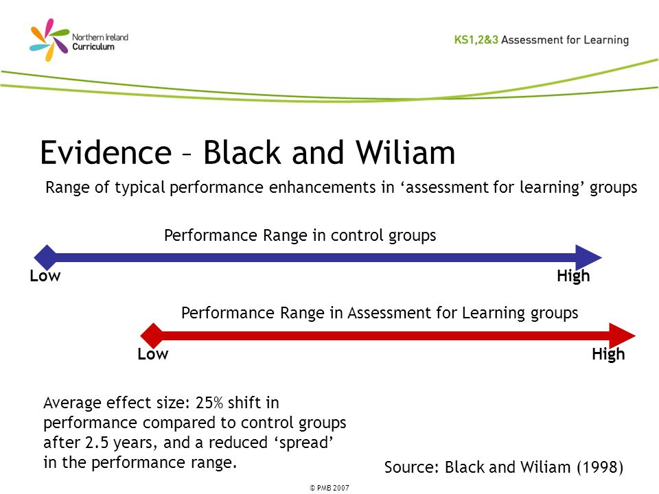 Evidence – Black and Wiliam