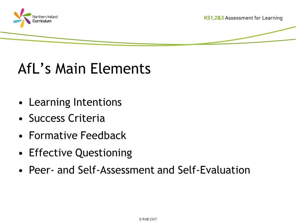 AfL's Main Elements Learning Intentions Success Criteria