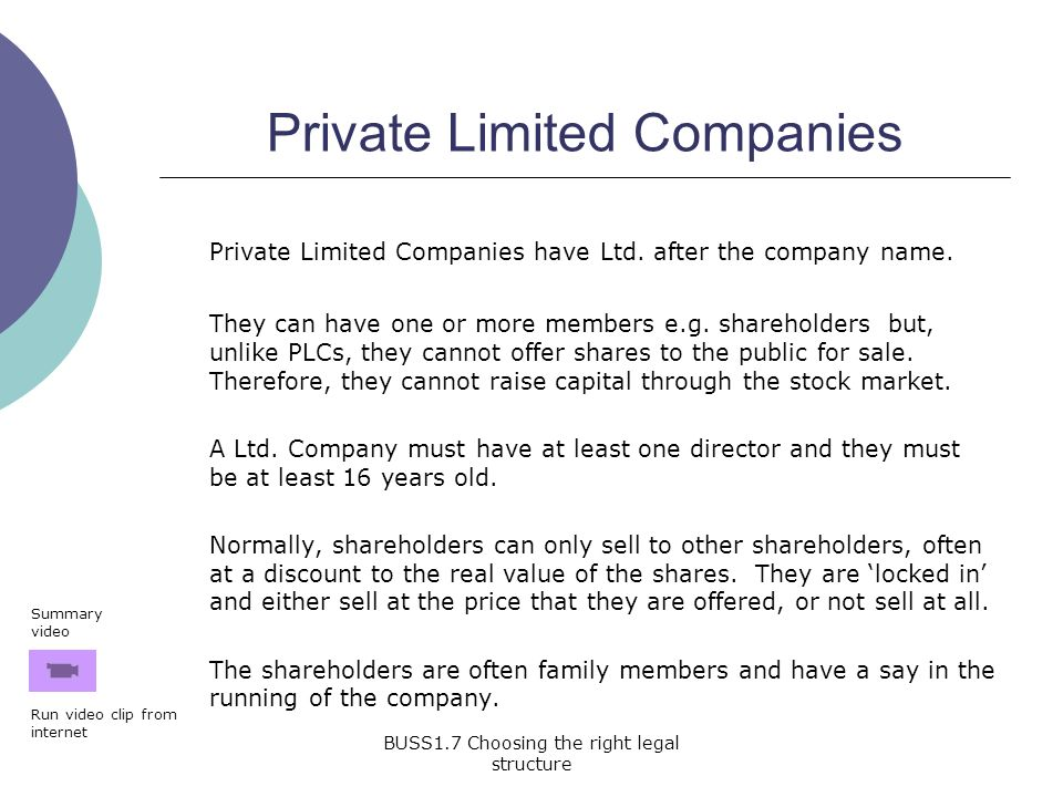 how to become a shareholder in a private limited company