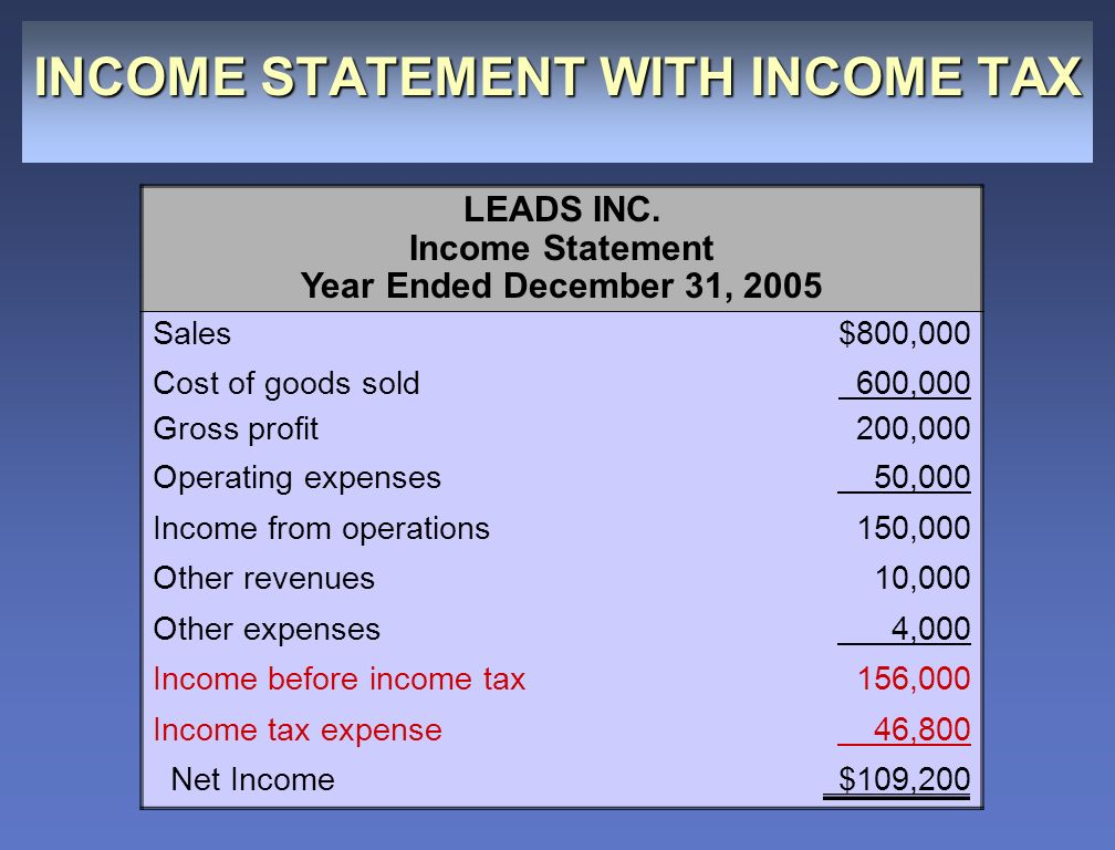 tax and income statement In order to better understand this process of deferred taxation and calculate  current income tax, we need to define a few income statement and balance sheet .