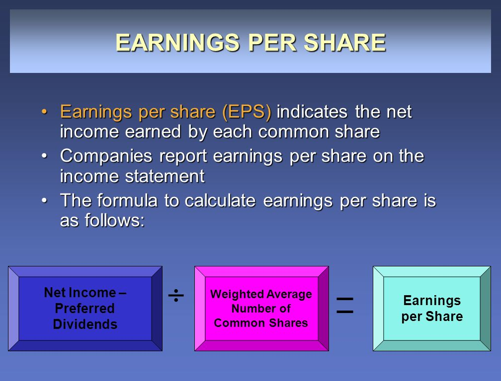 Tax Treatment of Dividend Income