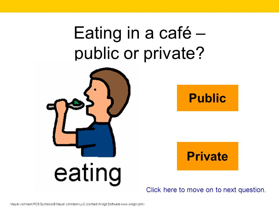 Eating in a café – public or private